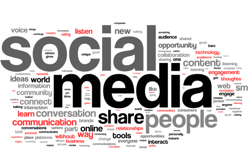 Social Media – Definition Usage and Tips